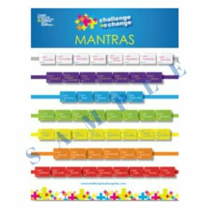 Mantras Poster